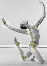 травми при танците